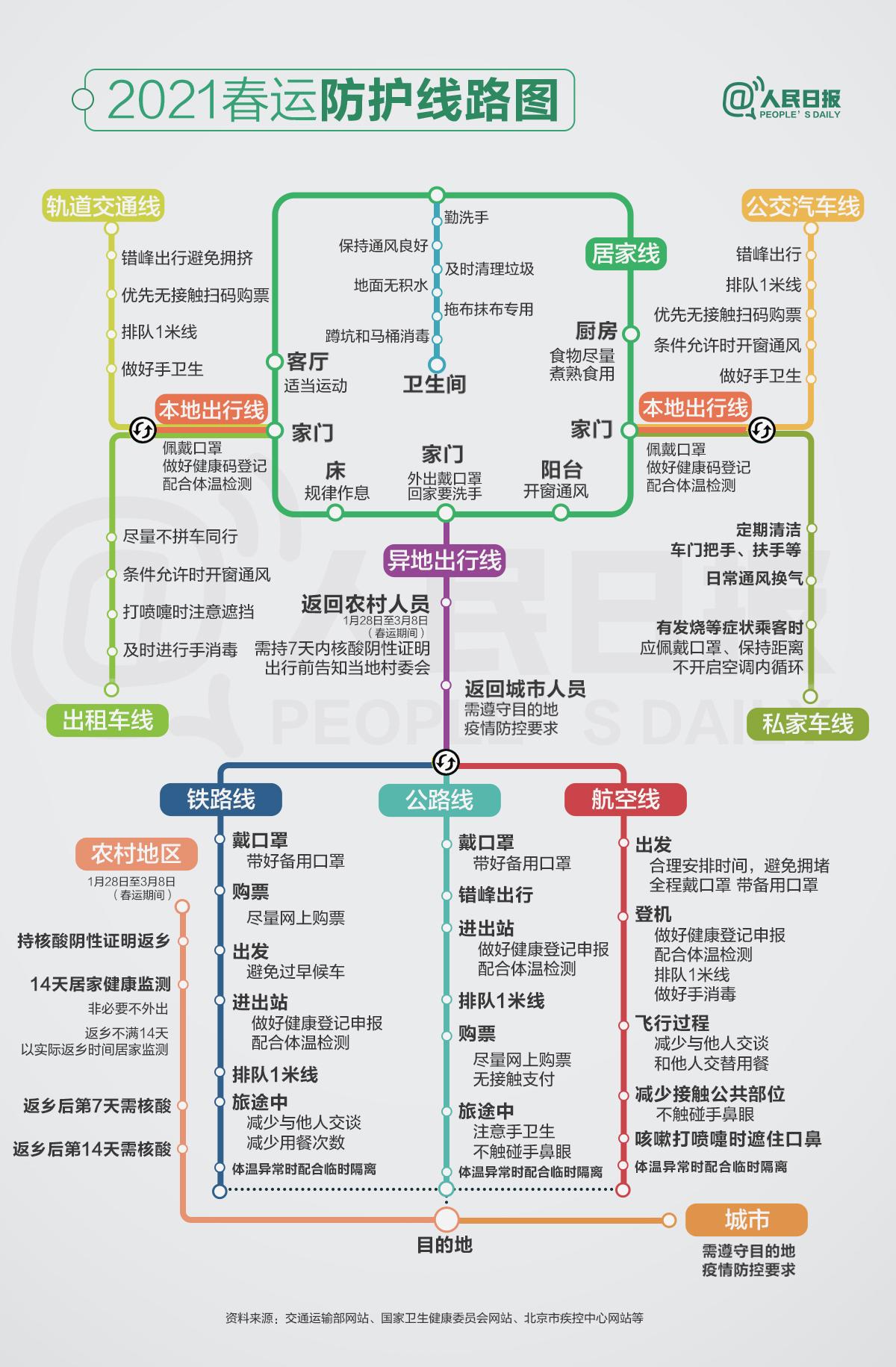 2021春运防护线路图.jpg